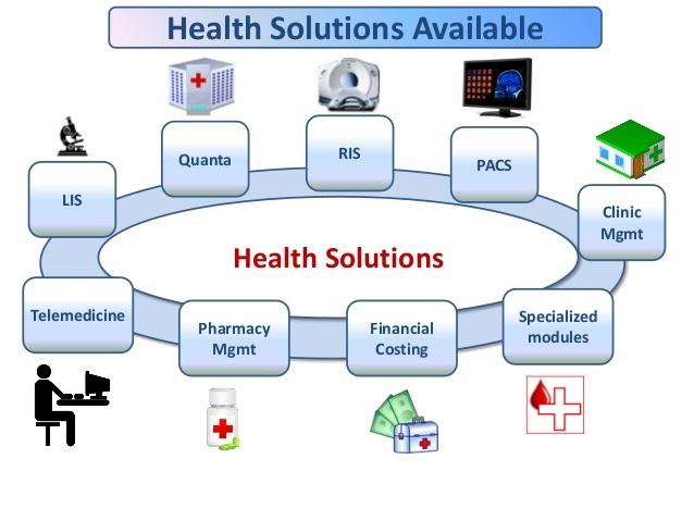 Classificazione dei sistemi informativi sanitari