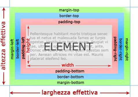 Dimensioni di un'immagine digitale