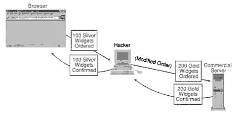 Esempio svolgimento di un attacco di tipo Web Spoofing