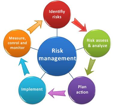 Healthcare Risk Management nella sanità