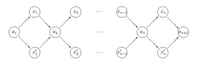 Modello di Lipton nei DNA Computing
