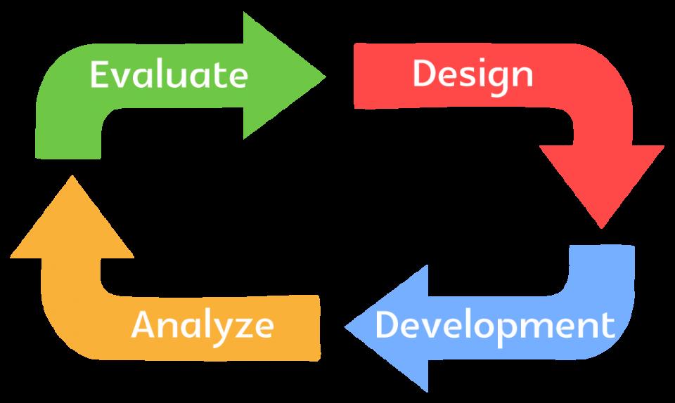 Project Management nei sistemi informativi
