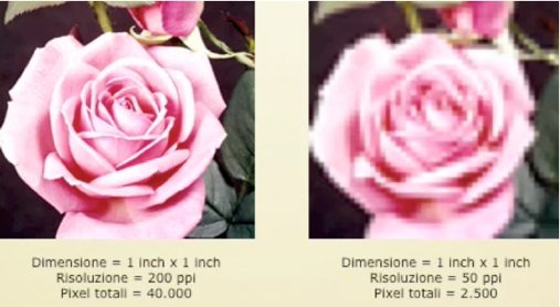 Risoluzione di un'immagine digitale (esempio)