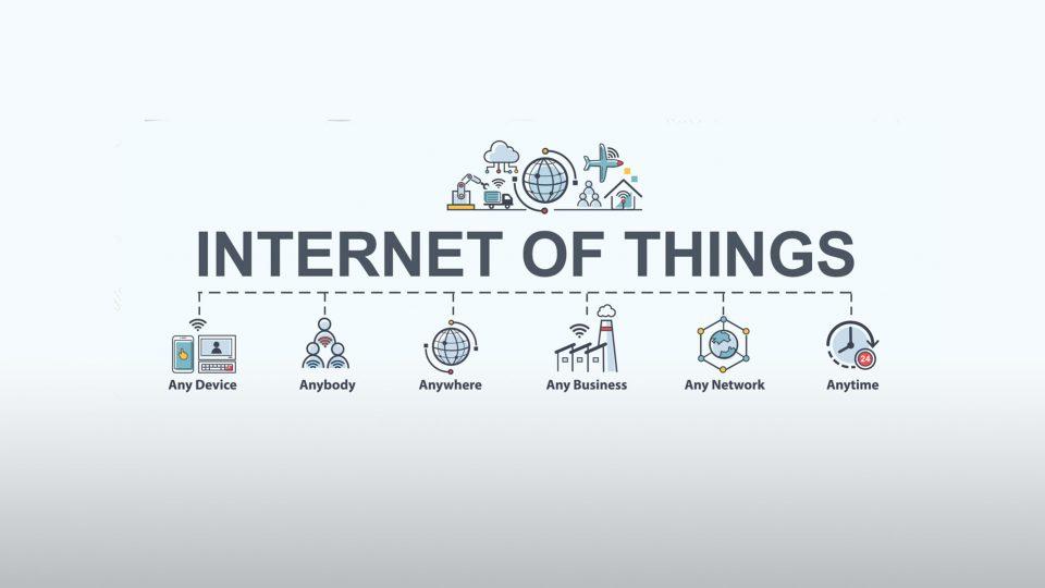 Tecnologia RFID e IoT (Internet of things)