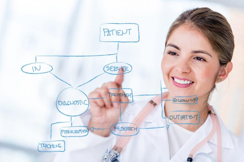 Analisi dei workflow sanitari