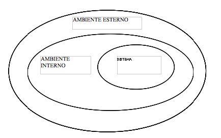Definizione di Pensiero Sistematico