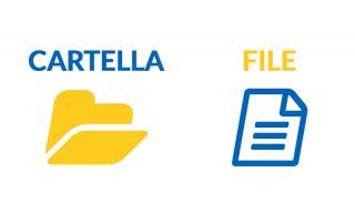 Definizione di file e cartella in informatica