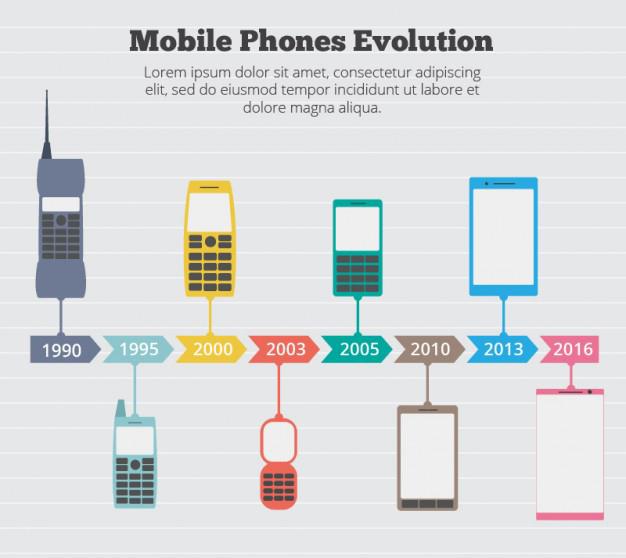 Evoluzione dei telefoni cellulari negli anni