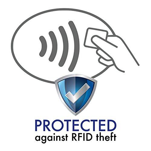 La schermatura RFID