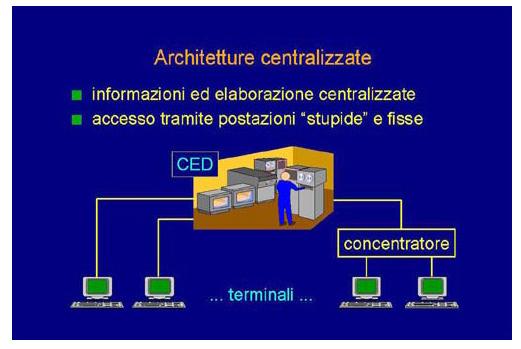 Le architetture dei Sistemi Informativi Distribuiti - Architettura Centralizzata