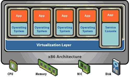 Tecnologie per sistemi a oggetti distribuiti - la macchina virtuale