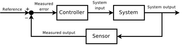 Automatica e sistemi automatici