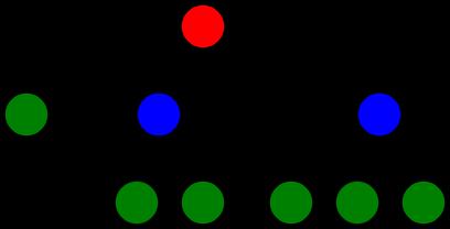 Definizione delle strutture dati in informatica