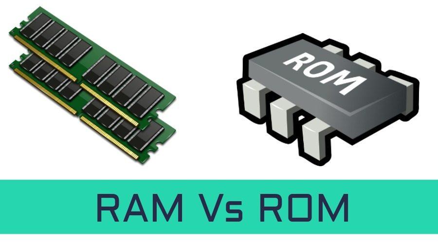 Differenza tra memoria RAM e ROM in informatica