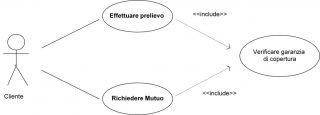 Il linguaggio di modellazione UML - Relazione di inclusione