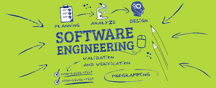 Ingegneria del software e processo software
