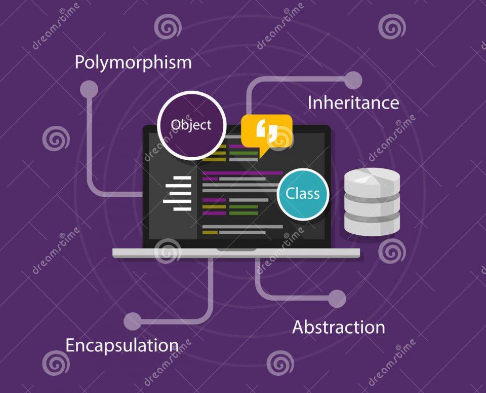 Le metriche per il software orientato agli oggetti
