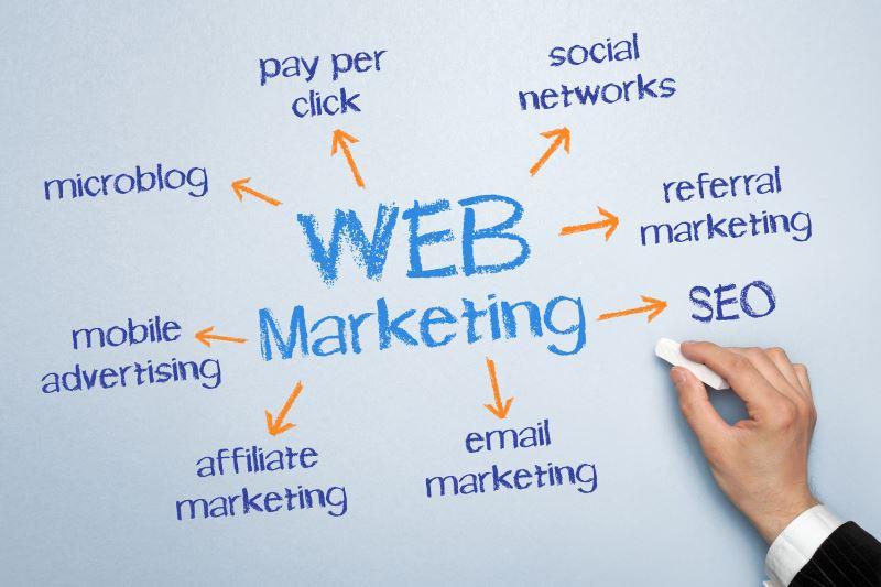 Cos'è e quali sono i vantaggi del Web Marketing