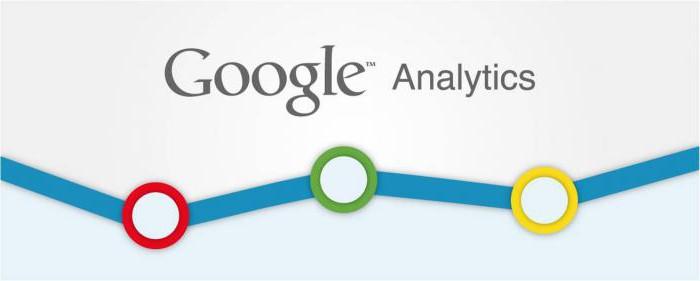 Statistiche di un sito web - Google analytics