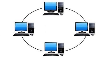 Reti di telecomunicazioni - Topologia ad anello