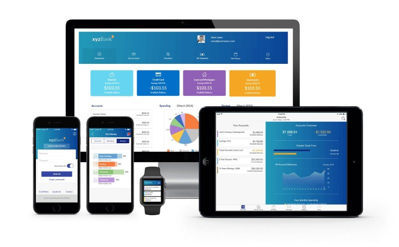 Il Mobile Banking e il Mobile Payment