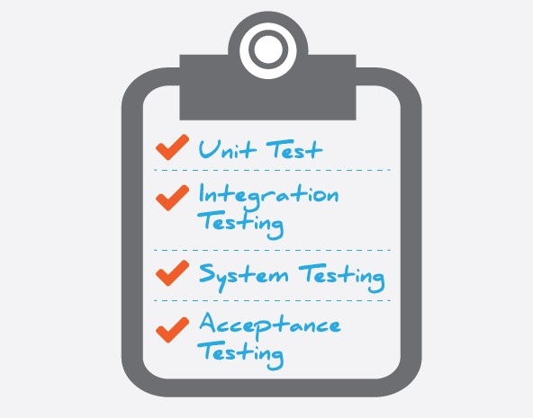 Types of software testing: The Regression Test