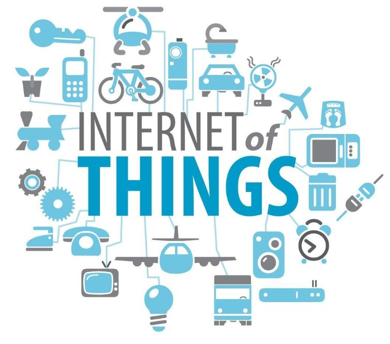 Che cos'è l'Internet of Things (IoT)