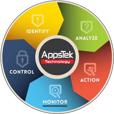 Definizione di Risk Management e i suoi obiettivi