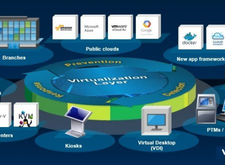 Che cos'è la virtualizzazione e la macchina virtuale (VM)?