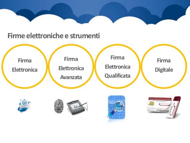 Caratteristiche e differenze tra le diverse firme elettroniche
