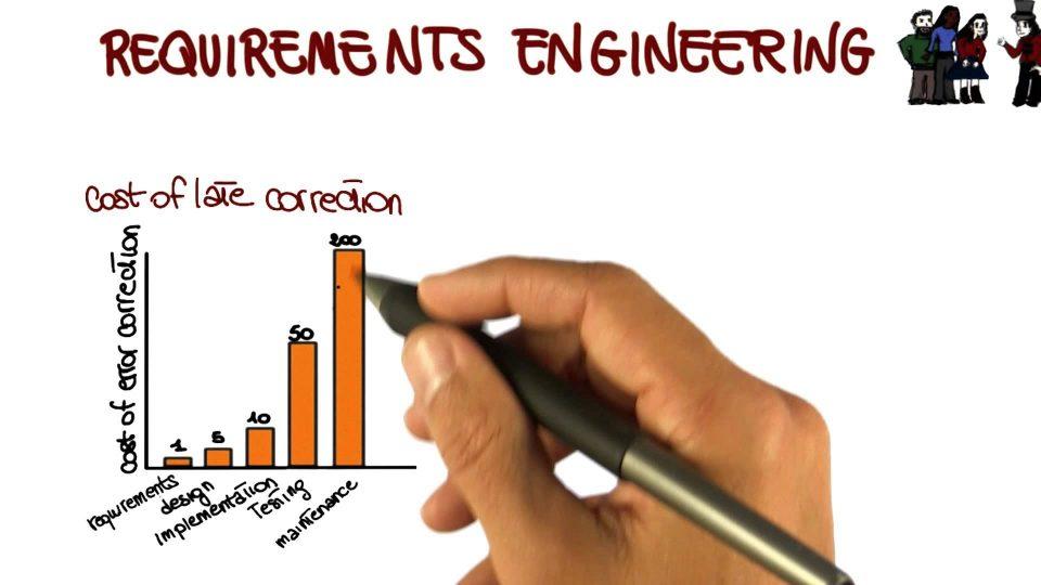Definizione e classificazione dei requisiti nell'Ingegneria dei Requisiti