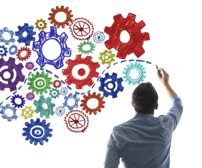 Le principali attività e il processo dell'ingegneria dei requisiti