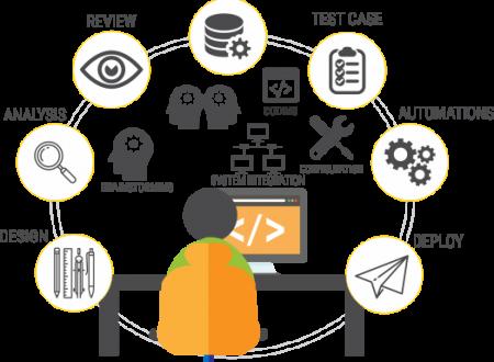 Caratteristiche della Test Factory – Progettazione ed esecuzione dei test