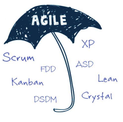 Ingegneria del software - Il processo Agile
