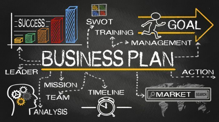 Differenza tra Business Model e Business Plan in azienda