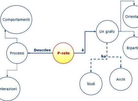 Modellazione di processi: Le reti di Petri