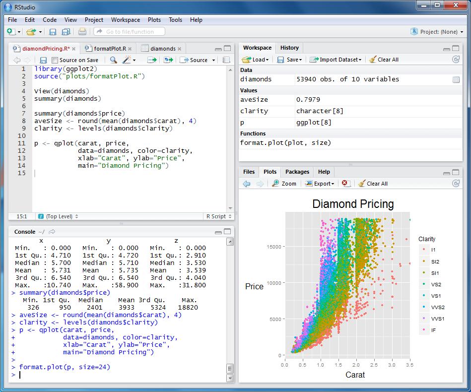 R - software e linguaggio statistico commerciale