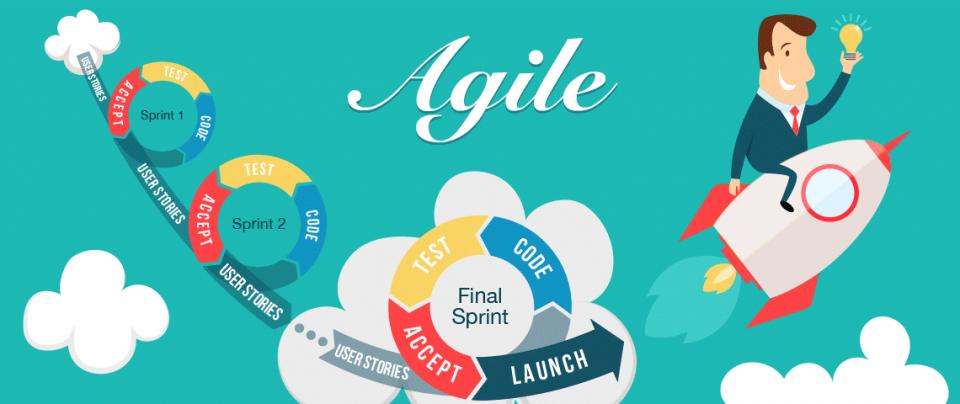 Che cos'è e quali sono i ruoli in Agile per lo sviluppo software