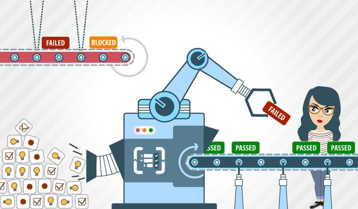 Testing software - Il test automatico e il test manuale