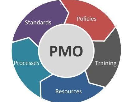 Il ruolo del Project Manager Officer (PMO) in azienda