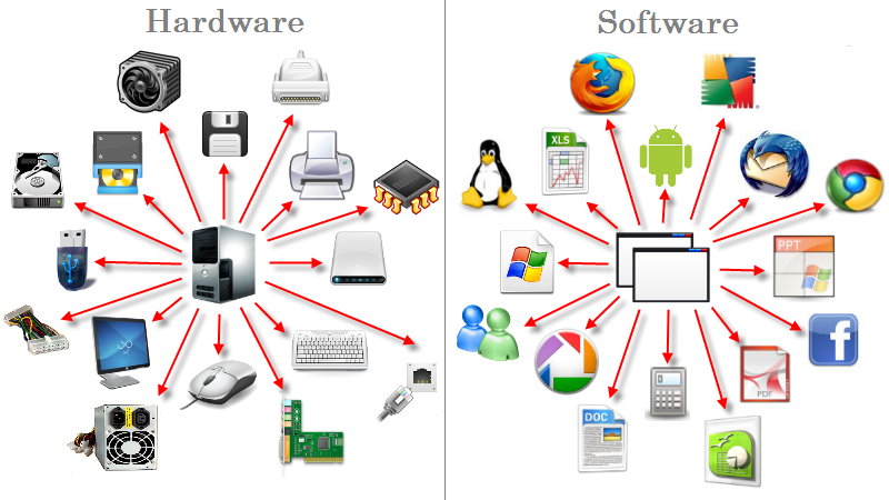 Differenza semplice tra Hardware e Software