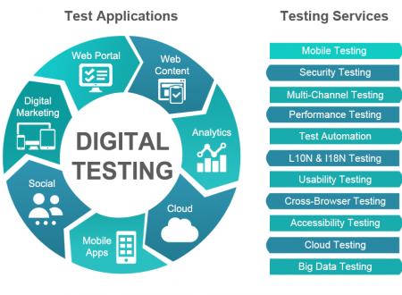 Criteri necessari per un buon piano di testing software