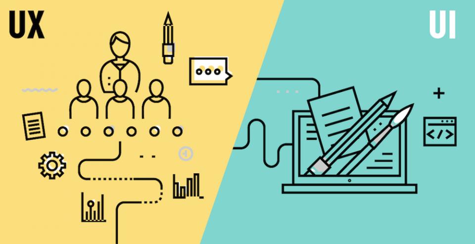 Differenza tra UI (User Interface), UX (User experience) e Usabilità (Usability)