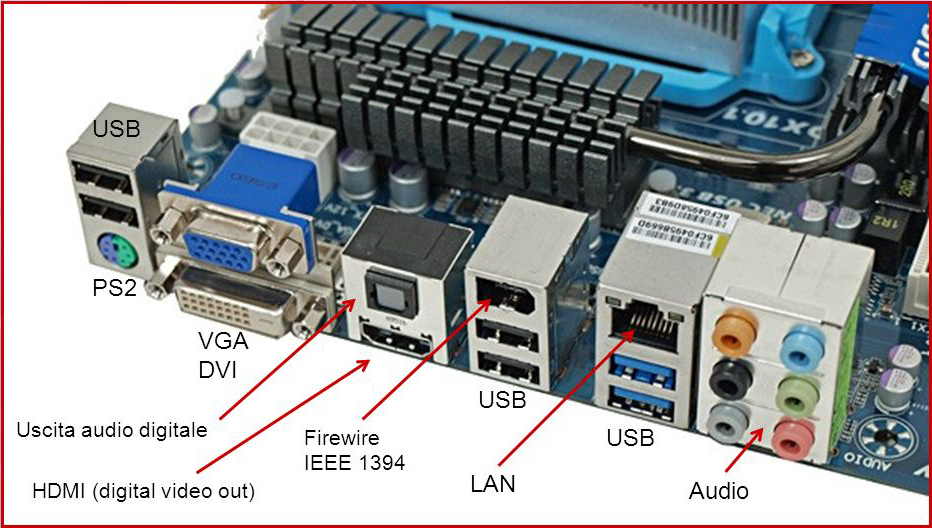 Le principali porte di Input e Output in un computer