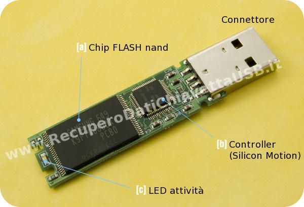 Caratteristiche tecniche di una chiavetta USB (penna USB)