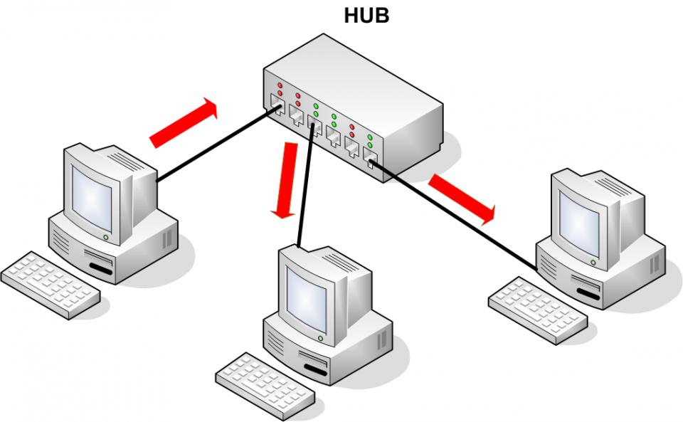 Cos'è e a cosa serve un hub di rete in informatica