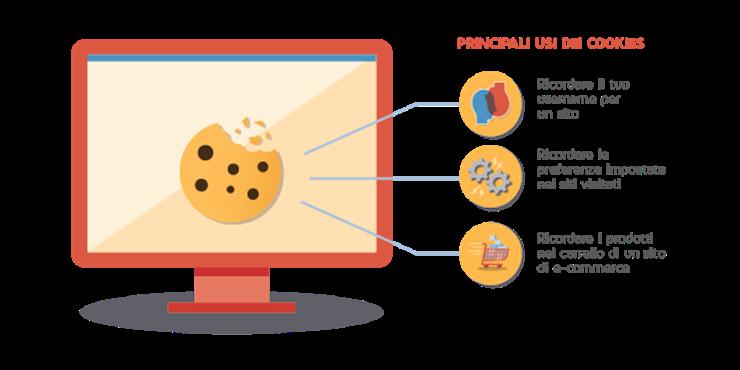 Che cosa sono i cookie in informatica