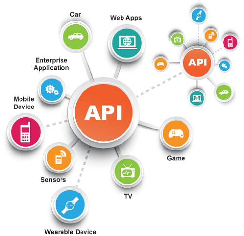 Cosa sono le Open Application in informatica