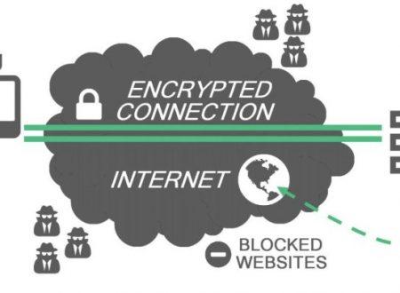 Definizione e vantaggi delle VPN (Virtual Private Network)