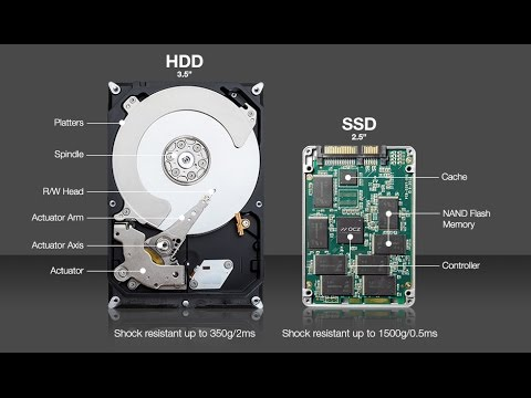 Le differenze principali tra HDD, SSD ed SSHD